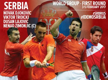 Назван состав сборной Сербии на матч с командой России