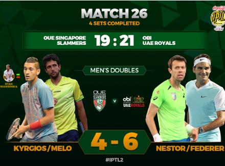 Федерер и Нестор взяли верх над Мело и Киргиосом в поединке лиги IPTL