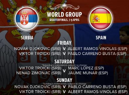 Команда Сербии одержала победу над сборной Испании вчетвертьфинальном матче Кубка Дэвиса