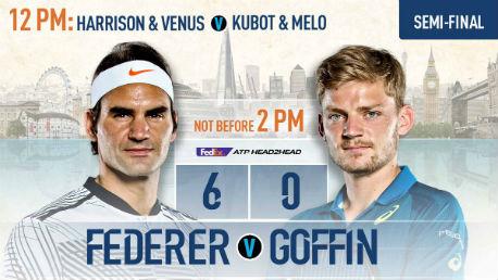 Бельгиец Гоффен вышел вполуфинал Итогового турнира ATP