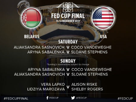 Саснович и Вандевей откроют финал Кубка Федерации Беларусь — США в Минске