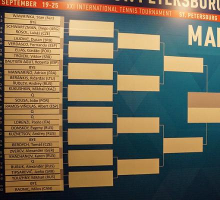 Южный начнет StPetersburg Open матчем против Типсаревича